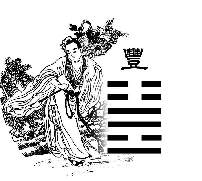 Yi Jing, oggi? Incontro introduttivo alla consultazione del classico dei mutamenti con pratica di Qi gong